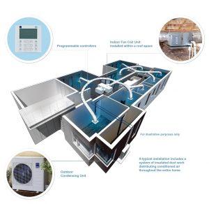 ducted refrigeration illistruation
