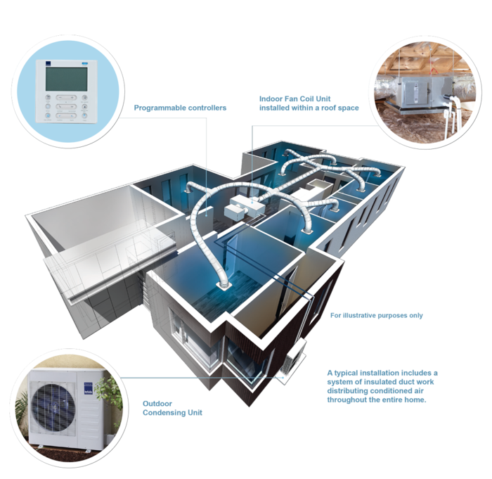 melbourne ducted air conditioning